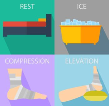 The best way to help ease the symptoms associated with a torn hamstring is through the Rest, Ice, Compression, and Elevation.